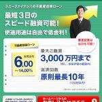 スピード融資【ユニーファイナンス】不動産担保ローン